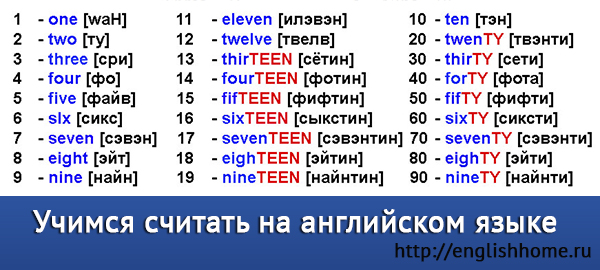 английские десятки от 10 до 100