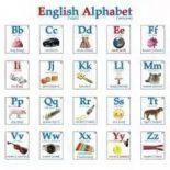 Английский алфавит с транскрипцией и произношением на русском